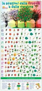 """Calendario/poster """"Le stagioni della frutta e della verdura"""""""